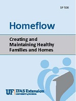 Homeflow pamphlets