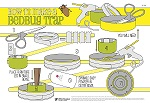 How to Make a Bedbug Trap poster