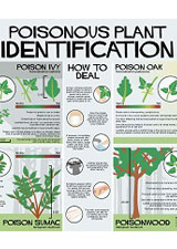 Poisonous Plants Identification Poster